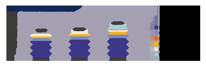 Growing lending portfolio chart showing supply portfolio commitments