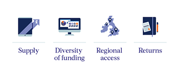 BBI's Strategic Objectives of Supply, Diversity of Funding, Regional Access and Returns